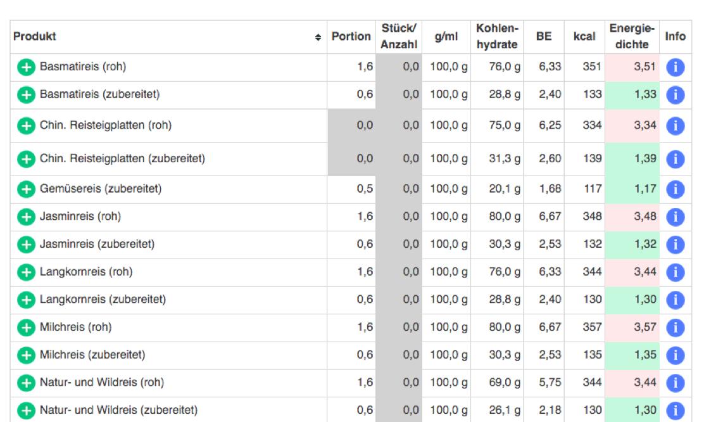 Be- und Kalorienrechner